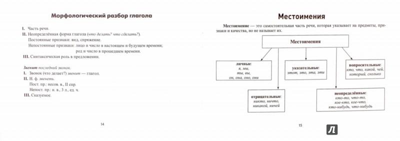 Иллюстрация 1 из 7 для Русский язык. 4 класс. Памятка для начальной школы - Эмма Матекина | Лабиринт - книги. Источник: Лабиринт