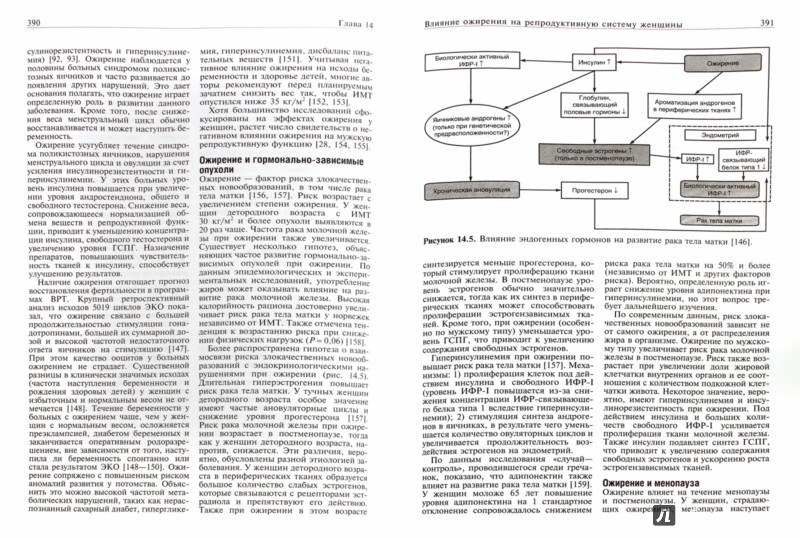 Иллюстрация 1 из 9 для Руководство по репродуктивной медицине - Карр, Блэкуэлл, Азиз | Лабиринт - книги. Источник: Лабиринт