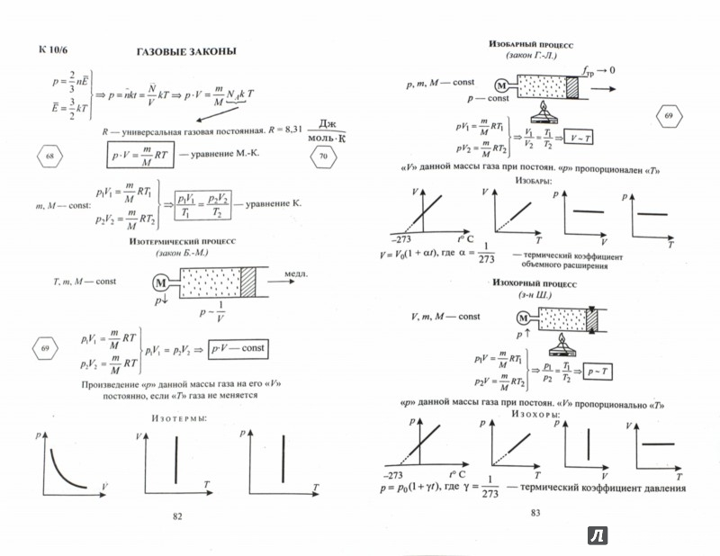 Физика 10 класс мякишев конспекты