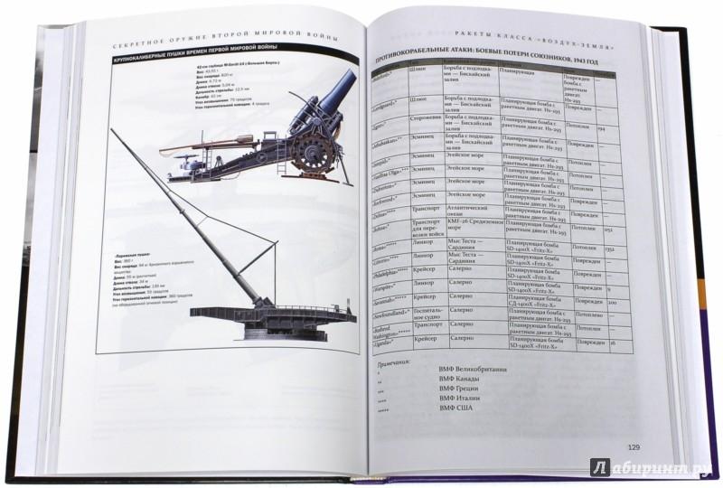 Иллюстрация 1 из 11 для Вторая мировая война. Секретное оружие - Роджер Форд | Лабиринт - книги. Источник: Лабиринт