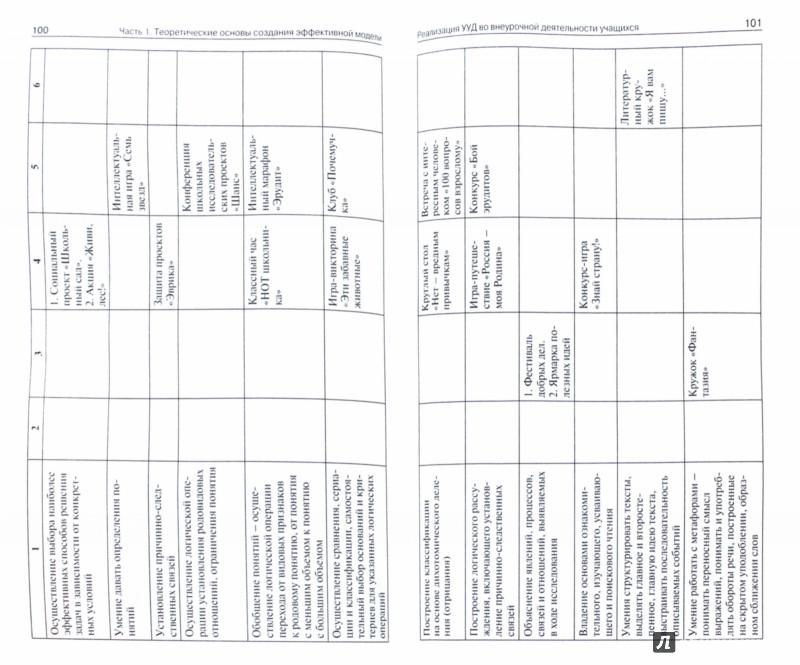 Иллюстрация 1 из 31 для Внеурочная деятельность. Теория и практика. 1-11 классы | Лабиринт - книги. Источник: Лабиринт