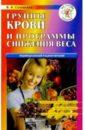 Соловьева Вера Андреевна Группы крови и программы снижения веса