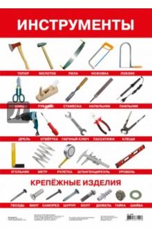 """Плакат """"Инструменты"""" (2686)"""