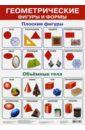 Плакат Геометрические фигуры и формы-2 (2685)