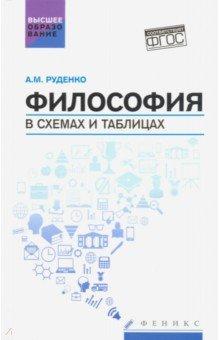 Философия в схемах и таблицах (руденко а. ) – купить книгу с.