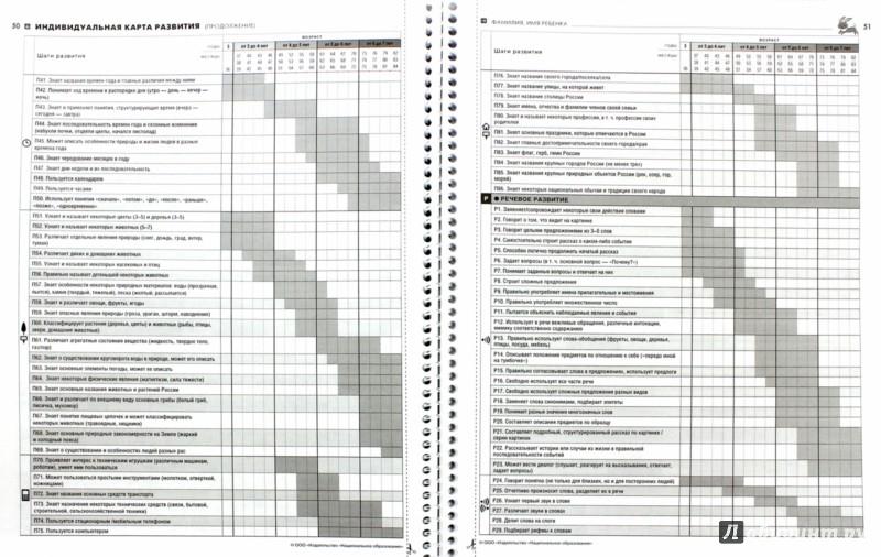 Диагностические Карты С Учетом Фгос В Подготовительной Группе