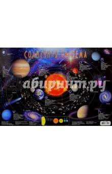 Солнечная система. Демонстрационный плакат (2098)