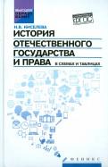 История отечественного государства и права в схемах и таблицах. ФГОС