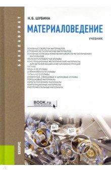 Материаловедение.Учебник шу леон энергетическое строение человека энергококон аура и способы их видения