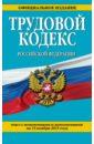 Гражданский кодекс Российской Федерации по состоянию на 15 ноября 2015 года. Части 1-4