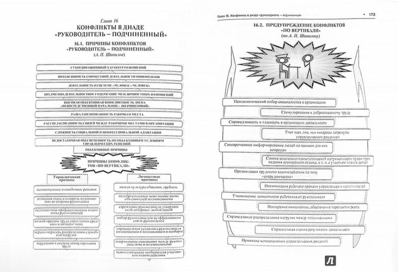 Конфликтология в схемах и комментариях фото 405