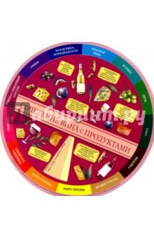 Сочетание вина и продуктов (шпаргалка на магните) соусы и специи