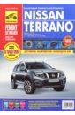 Nissan Terrano. Вып. с 2014г. цв.,