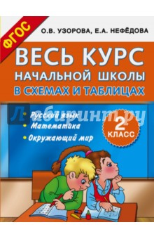 русский язык весь курс начальной школы в схемах и таблицах фгос Весь курс начальной школы в схемах и таблицах. 2 класс