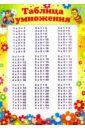 Таблица умножения (Ш-7985)