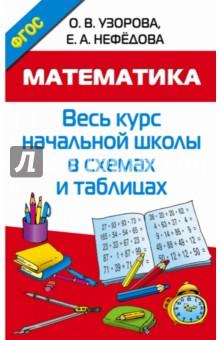 русский язык весь курс начальной школы в схемах и таблицах фгос Математика. Весь курс начальной школы в схемах и таблицах. ФГОС