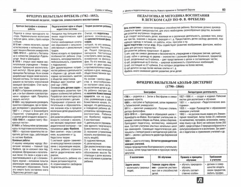 Педагогика в схемах таблицах и апорных конспектах г м коджаспирова бесплатно