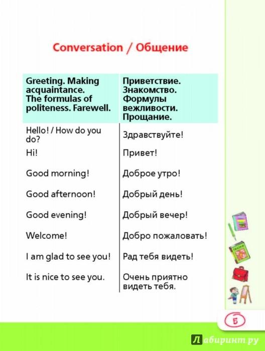 Знакомство с переводом для начинающих диалоги