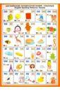 Фото - Английские буквосочетания: гласные шклярова татьяна васильевна прописи с калькой для левшей пособие для детей 6 7 лет
