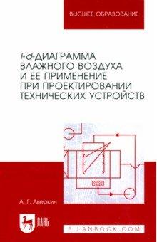 I-d-диаграмма влажного воздуха и ее применение при проектировании технических устройств