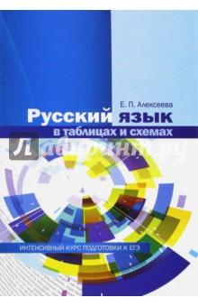 Русский язык в таблицах и схемах. Интенсивный курс подготовки к ЕГЭ