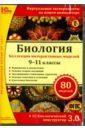 Обложка CDpc Биология 9–11кл. Биол. конструктор 3.0