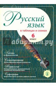 Русский язык в таблицах и схемах. 6 класс владимирская г н уроки русского языка в 6 классе книга для учителя