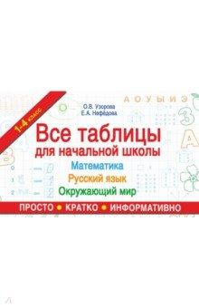 Все таблицы для начальной школы. Математика, русский язык, окружающий мир с а матвеев русский язык для начальной школы