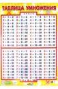 Таблица умножения (540х800)