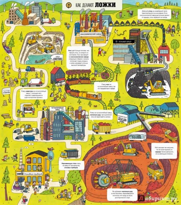 Иллюстрация 1 из 13 для Как это сделано - Олдрих Ружичка | Лабиринт - книги. Источник: Лабиринт