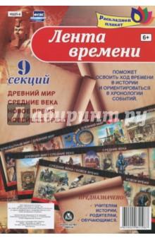 """Плакат раскладной """"Лента времени"""" (9 секций). ФГОС"""
