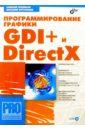 Поляков Алексей Михайлович, Брусенцов Виталий Александрович Программирование графики: GDI+ и DirectX (+CD)