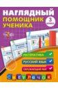 Наглядный помощник ученика 3-го класса, Горохова Анна Михайловна