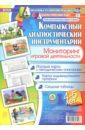 Динам разв ребенка Диагност пакет обр области 4-5л, Балберова Оксана Борисовна