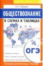 Анашко Александр Сергеевич Обществознание. ОГЭ в схемах и таблицах