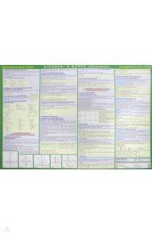 Алгебра. 9 класс. Готовимся к экзаменам алгебра 8 класс практикум готовимся к гиа учебное пособие