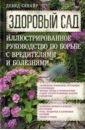 Здоровый сад, Сквайр Дэвид