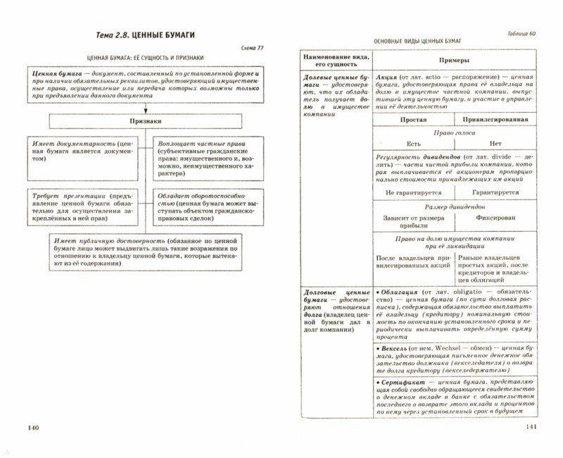 Иллюстрация 1 из 9 для ЕГЭ. Обществознание. Полный курс в таблицах и схемах - Петр Баранов | Лабиринт - книги. Источник: Лабиринт