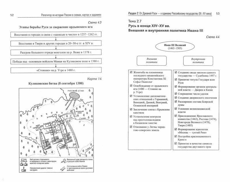 Иллюстрация 1 из 5 для Репетитор по истории России в схемах, картах и заданиях - Валерий Касьянов | Лабиринт - книги. Источник: Лабиринт