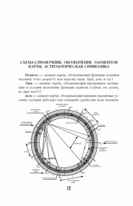 Иллюстрация 1 из 4 для Астрология 2.0 - Павел Андреев | Лабиринт - книги. Источник: Лабиринт