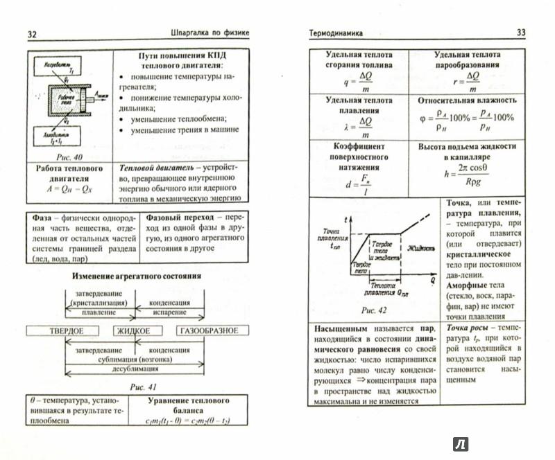 Иллюстрация 1 из 18 для Шпаргалка по физике - Светлана Хорошавина | Лабиринт - книги. Источник: Лабиринт