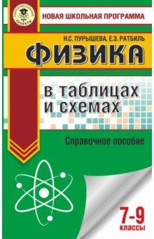 Физика в таблицах и схемах. 7-9 классы. Справочное пособие