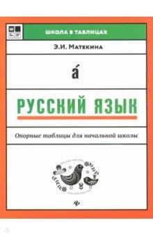 Русский язык. Опорные таблицы для начальной школы
