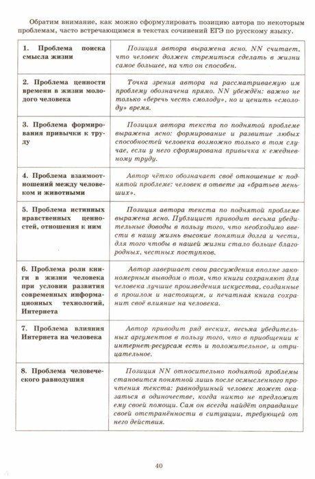 Иллюстрация 1 из 13 для ЕГЭ. Русский язык. Учимся писать сочинение - Драбкина, Субботин | Лабиринт - книги. Источник: Лабиринт