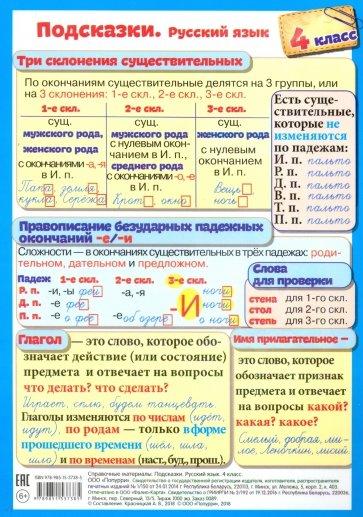 Подсказки. Русский язык. 4 класс, Красницкая А.