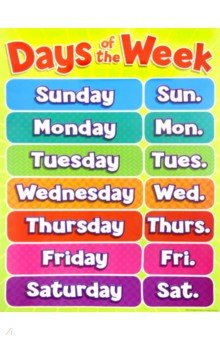 Days of the Week chart