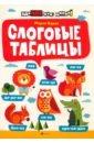 Слоговые таблицы, Буряк Мария Викторовна
