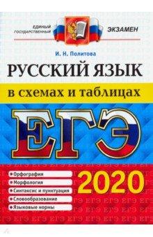 ЕГЭ 2020. Русский язык в схемах и таблицах