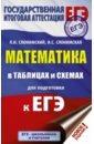 ЕГЭ. Математика в таблицах и схемах для подготовки к ЕГЭ,