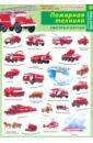 Обложка Отечественная пожарная техника. Наклейки тематические